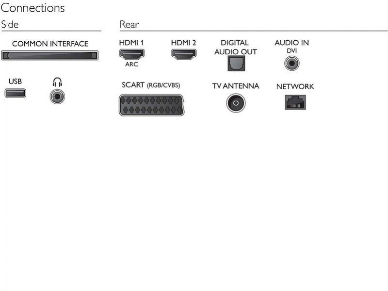 97fde2545 PHILIPS 32PFS4132/12 LED Full HD digital cena karakteristike ...