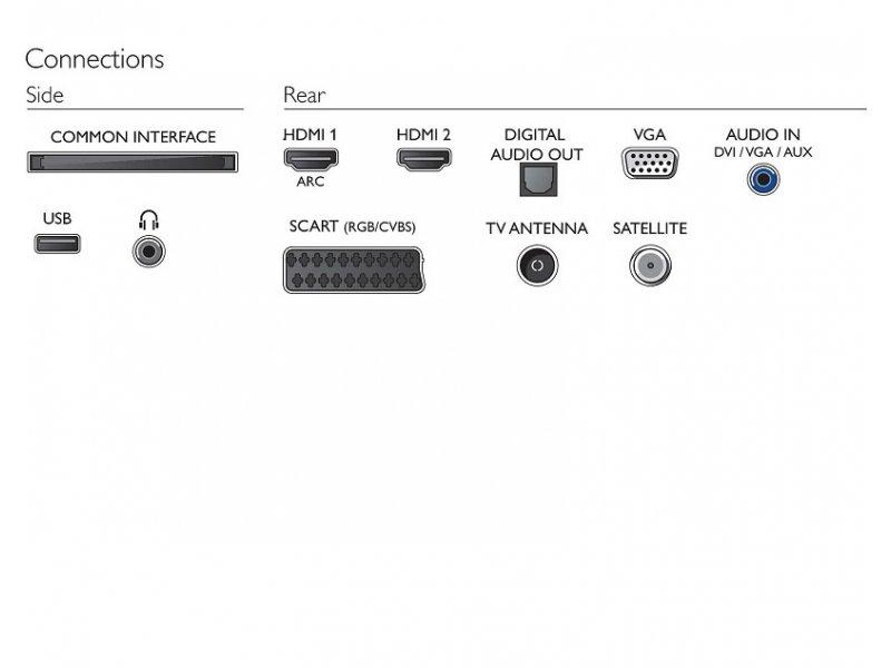 ec8c525b8 PHILIPS 24PFS5231/12 LED, FULL HD, DVB-T2 BLUETOOTH - slika 2